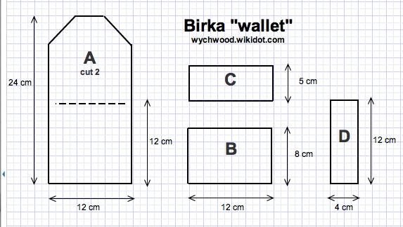 birka_wallet_pattern.jpg